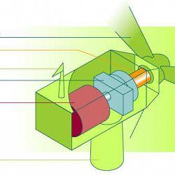 Hoe werkt een windturbine?: afbeelding 1